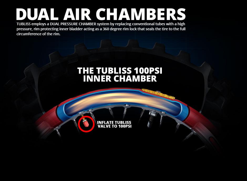 tubliss-chamber.jpg